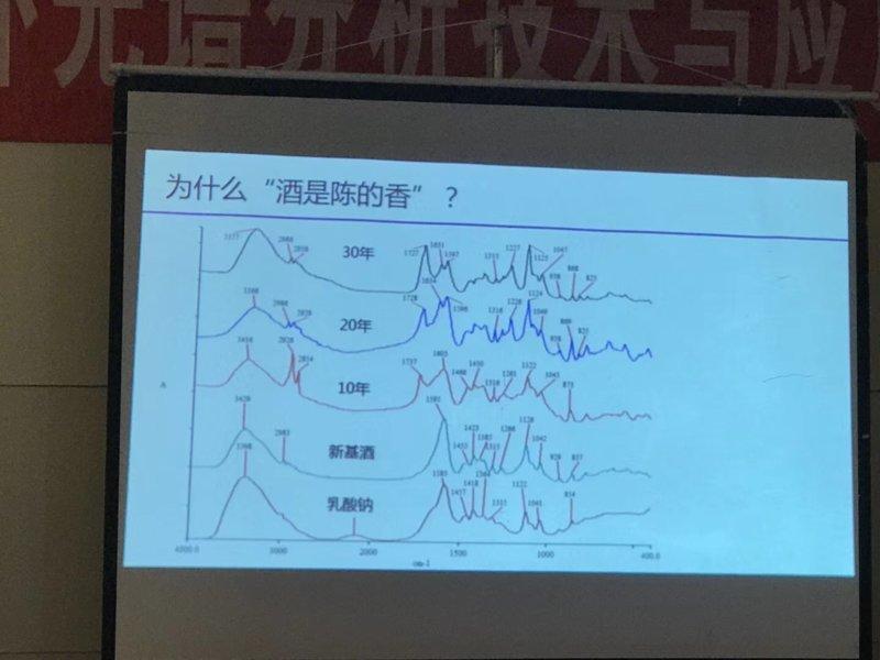 天津能谱红外光谱分析课件